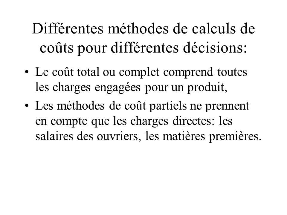 Différentes méthodes de calculs de coûts pour différentes décisions: