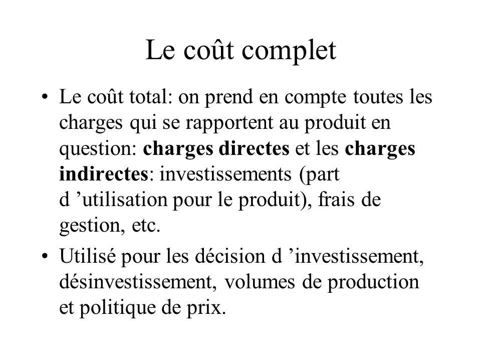 Le coût complet