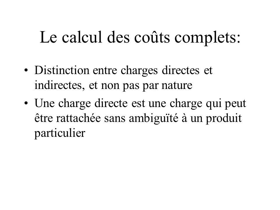 Le calcul des coûts complets: