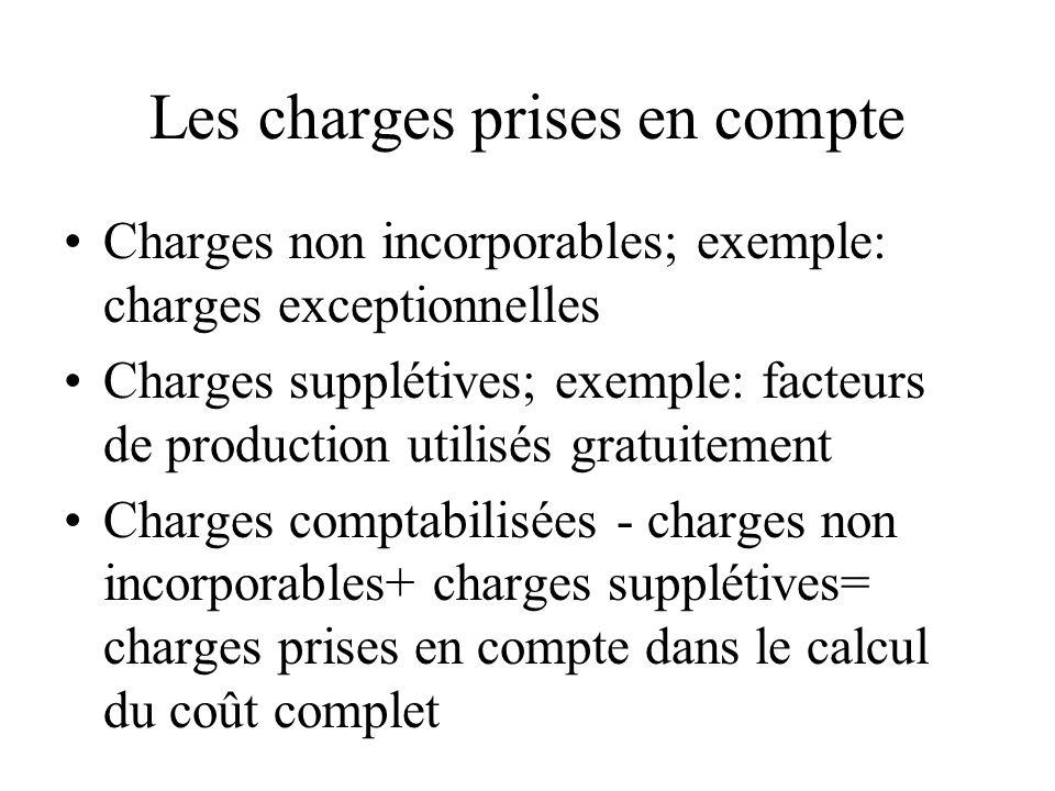 Les charges prises en compte