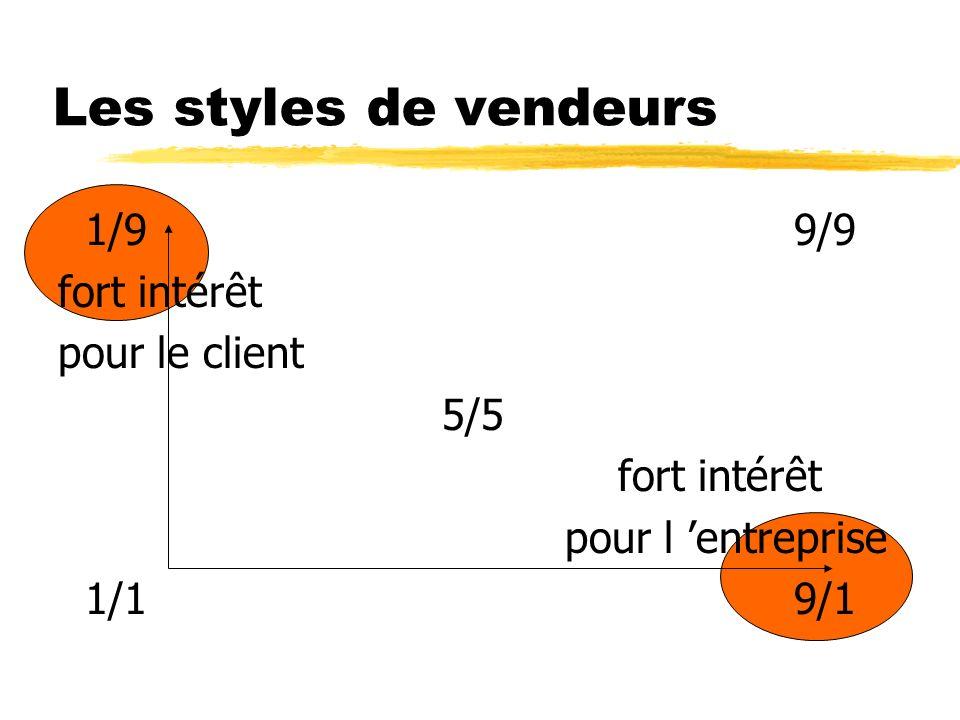 Les styles de vendeurs 1/9 9/9 fort intérêt pour le client 5/5