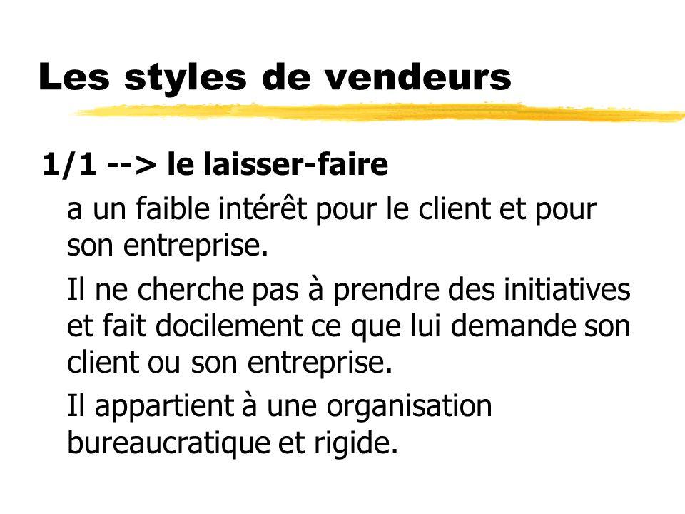 Les styles de vendeurs 1/1 --> le laisser-faire