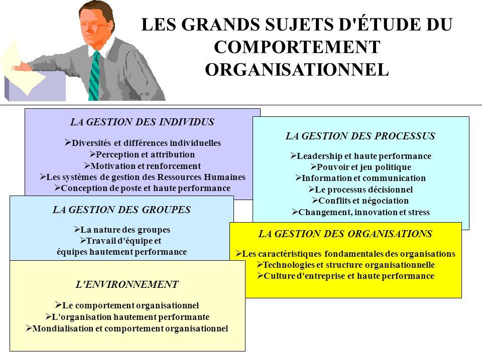 LES GRANDS SUJETS D ÉTUDE DU COMPORTEMENT ORGANISATIONNEL
