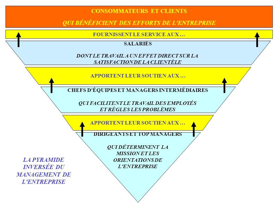 CONSOMMATEURS ET CLIENTS QUI BÉNÉFICIENT DES EFFORTS DE L ENTREPRISE