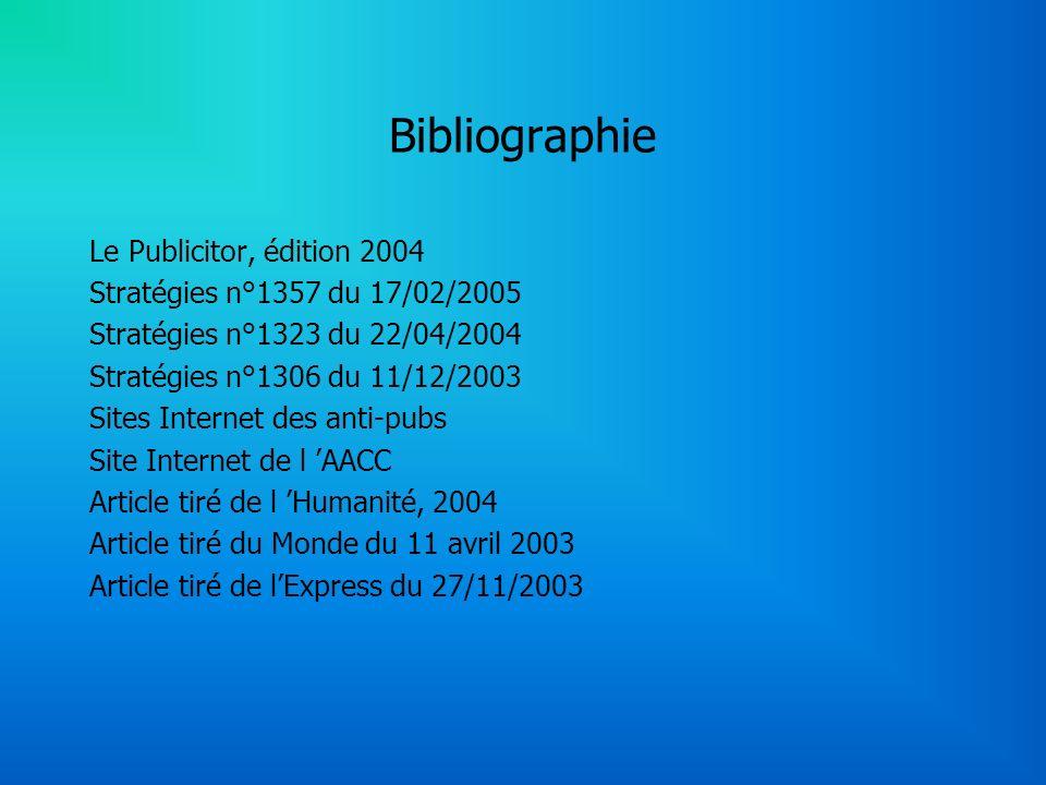 Bibliographie Le Publicitor, édition 2004