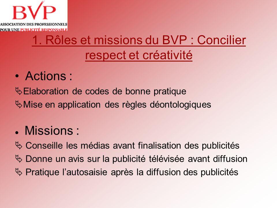 1. Rôles et missions du BVP : Concilier respect et créativité