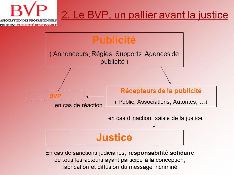 2. Le BVP, un pallier avant la justice