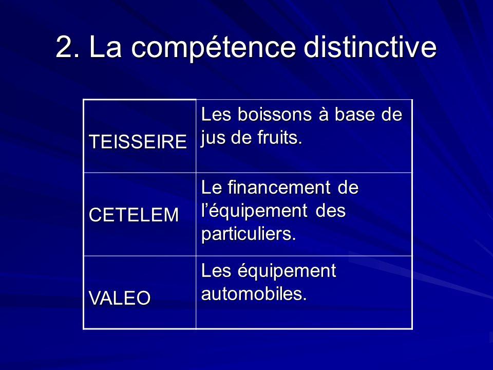 2. La compétence distinctive