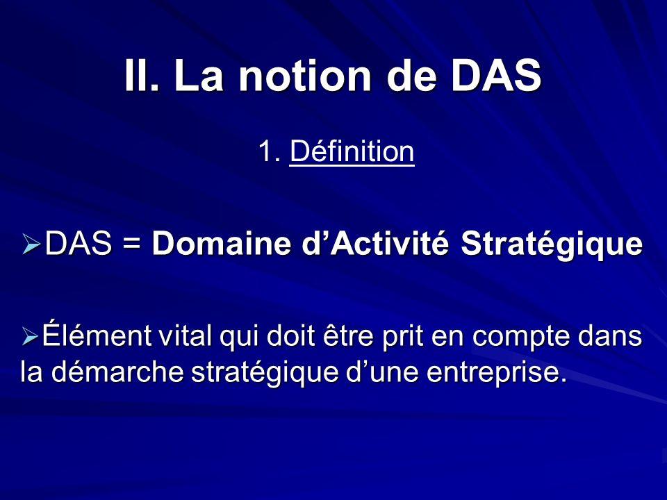II. La notion de DAS DAS = Domaine d'Activité Stratégique