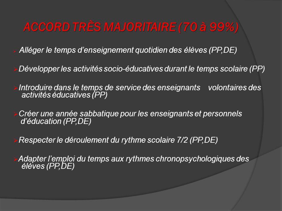 ACCORD TRÈS MAJORITAIRE (70 à 99%)