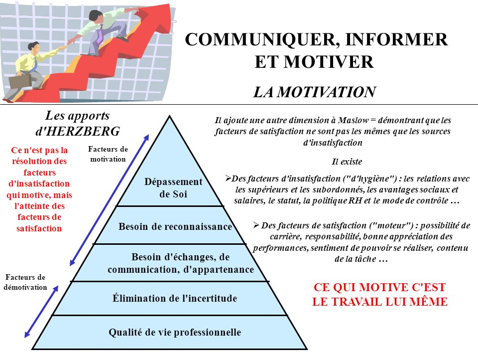 COMMUNIQUER, INFORMER ET MOTIVER