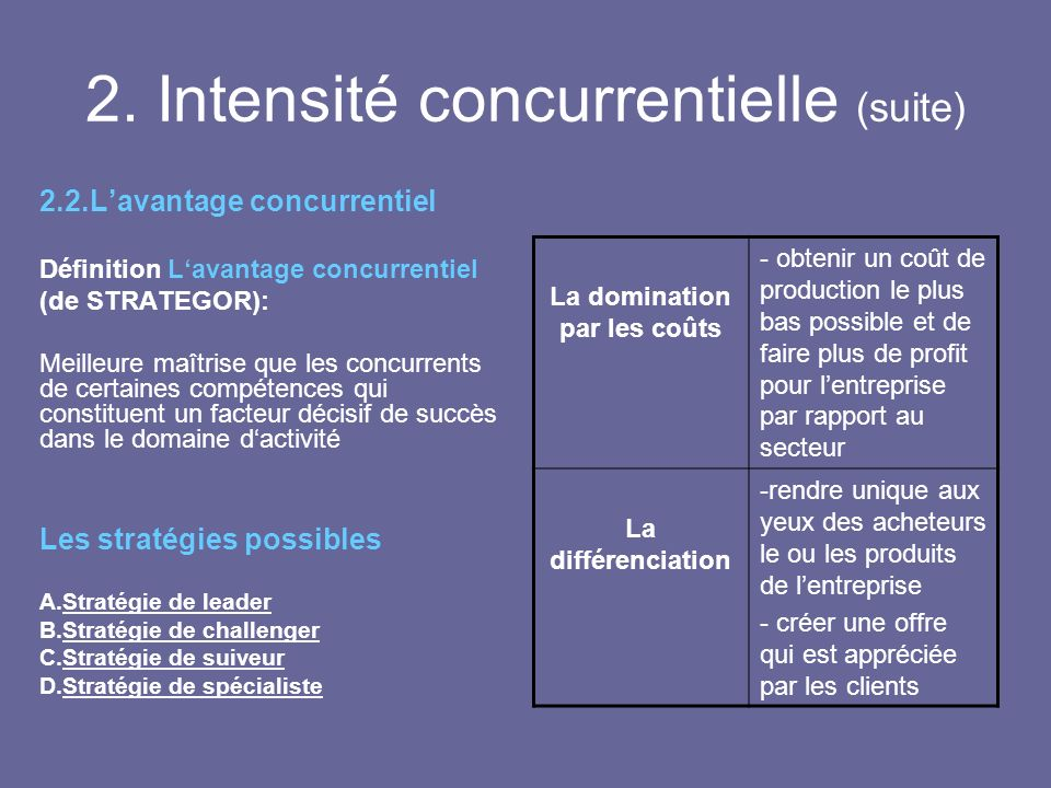 2. Intensité concurrentielle (suite)