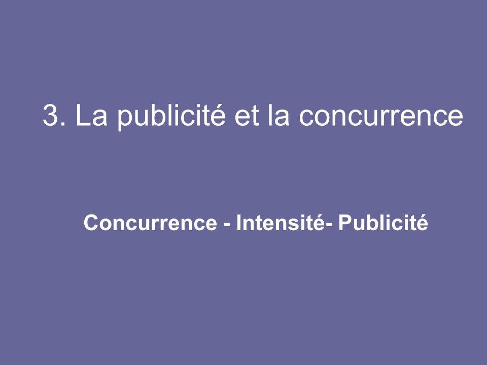 3. La publicité et la concurrence
