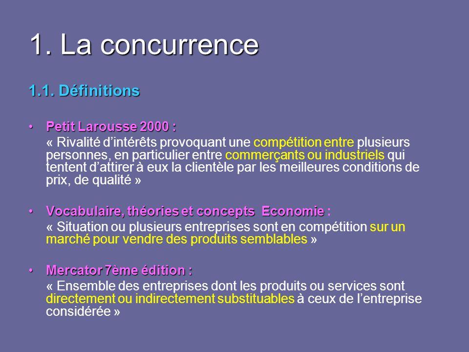 1. La concurrence 1.1. Définitions Petit Larousse 2000 :