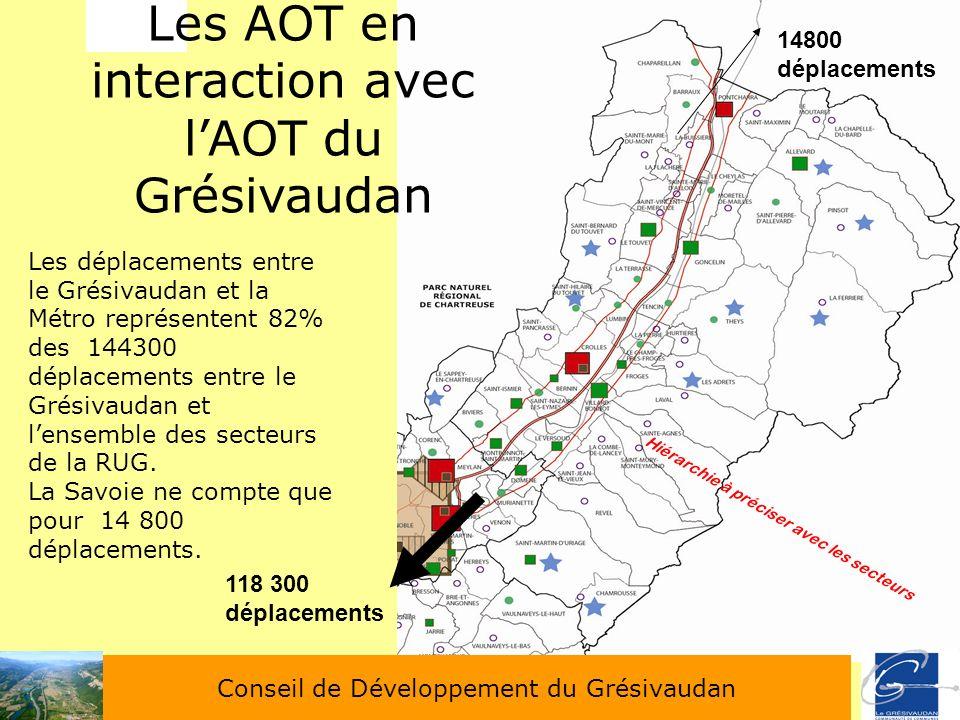 Les AOT en interaction avec l'AOT du Grésivaudan