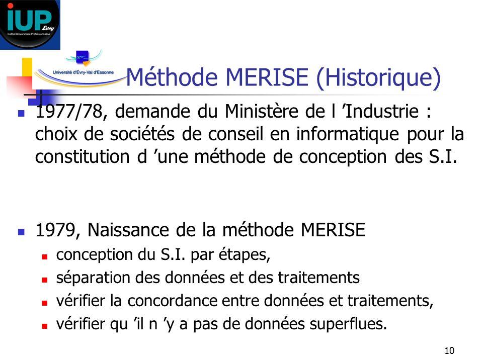 Méthode MERISE (Historique)
