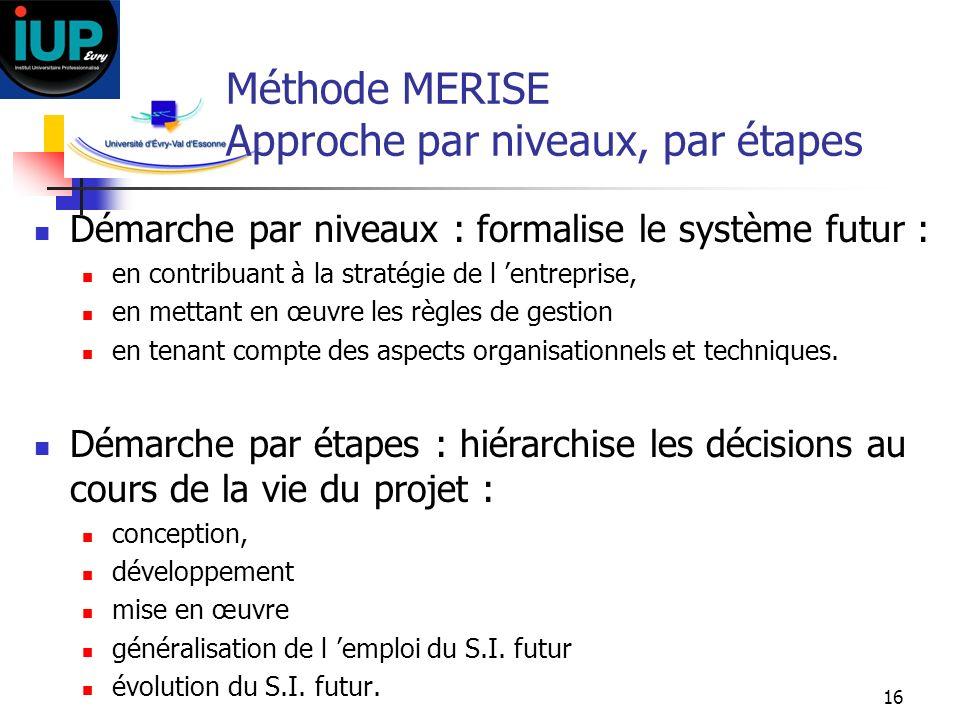 Méthode MERISE Approche par niveaux, par étapes