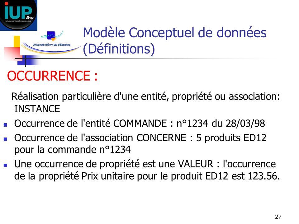 Modèle Conceptuel de données (Définitions)