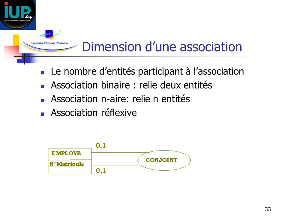 Dimension d'une association