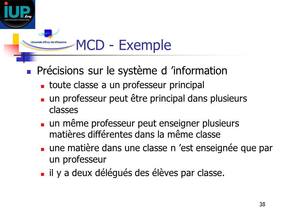 MCD - Exemple Précisions sur le système d 'information