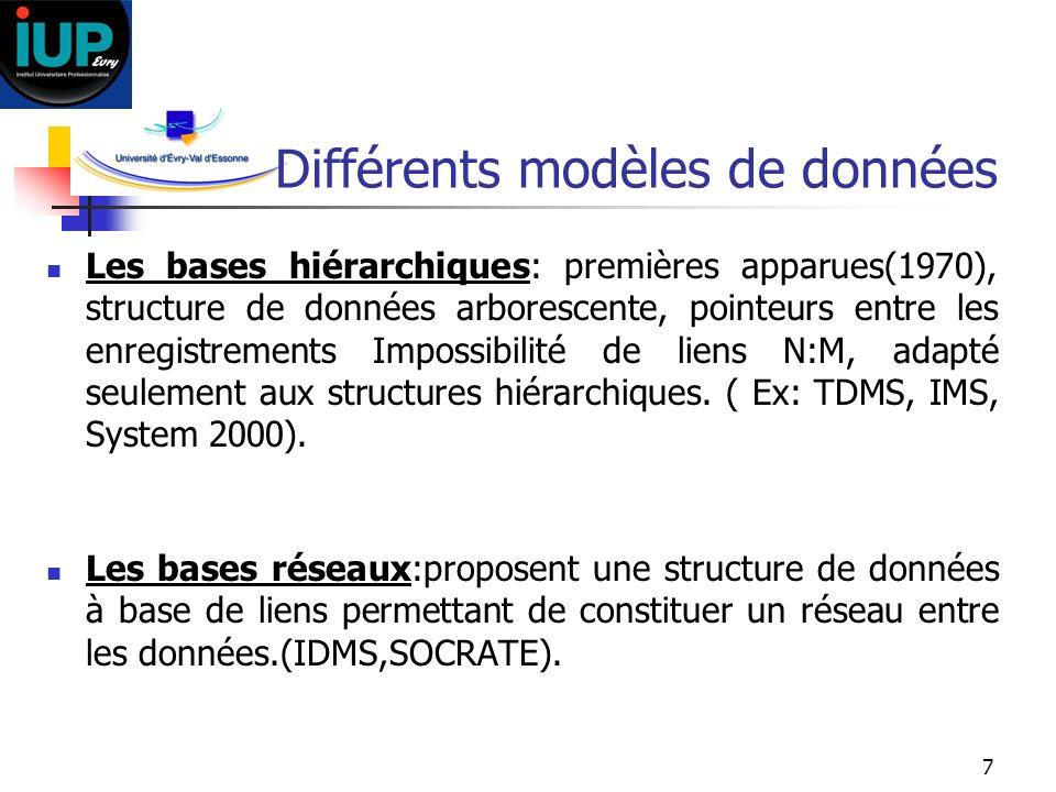 Différents modèles de données