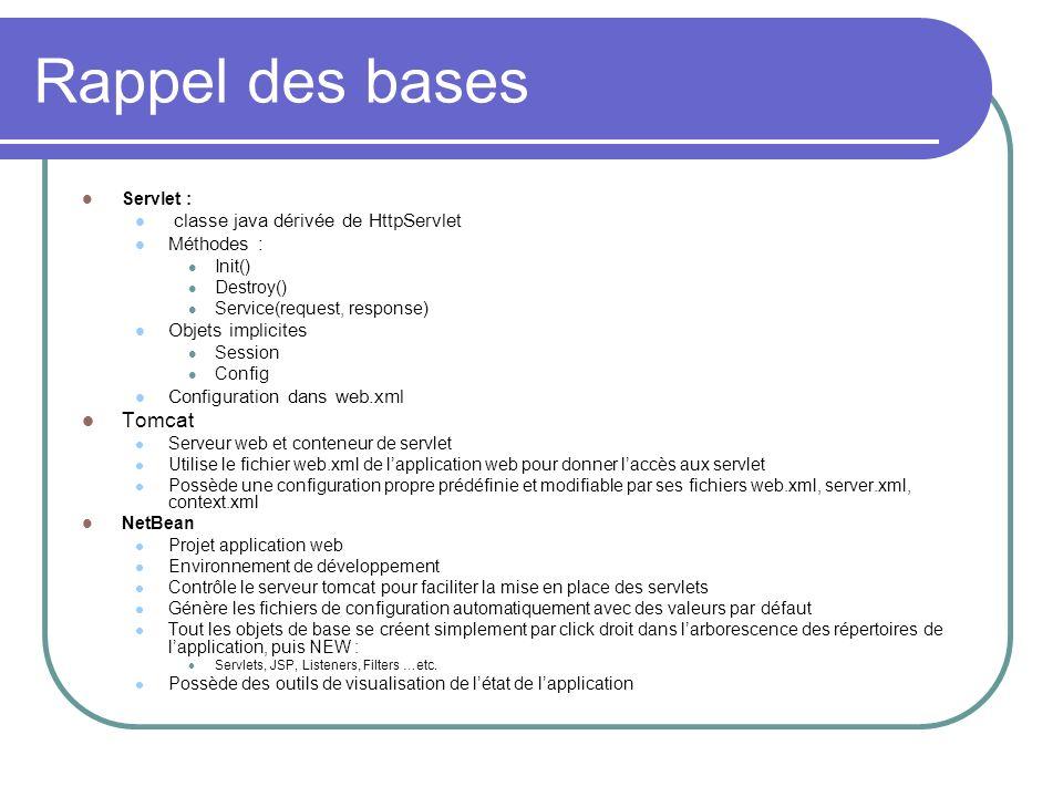 Rappel des bases Tomcat classe java dérivée de HttpServlet Méthodes :