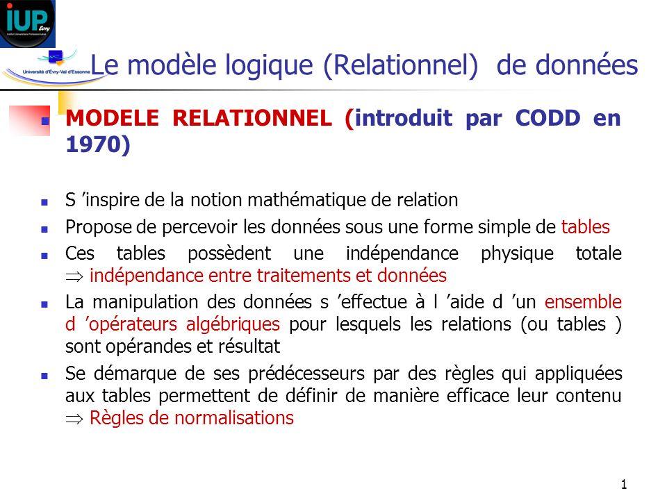 Le modèle logique (Relationnel) de données