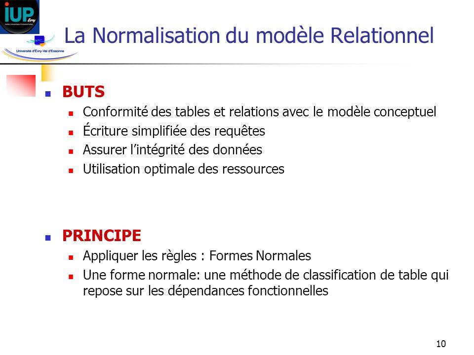 La Normalisation du modèle Relationnel