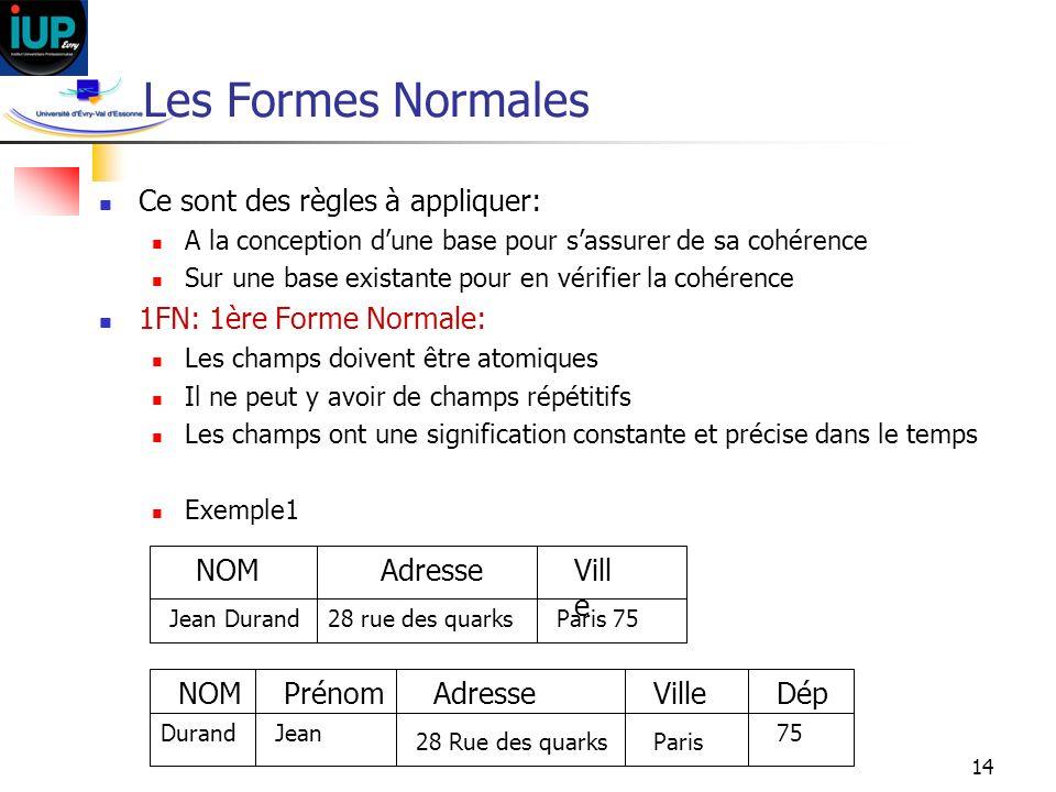 Les Formes Normales Ce sont des règles à appliquer: