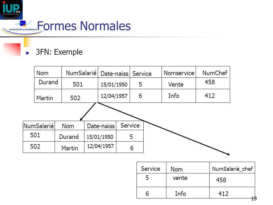 Formes Normales 3FN: Exemple Nom NumSalarié Date-naiss Service