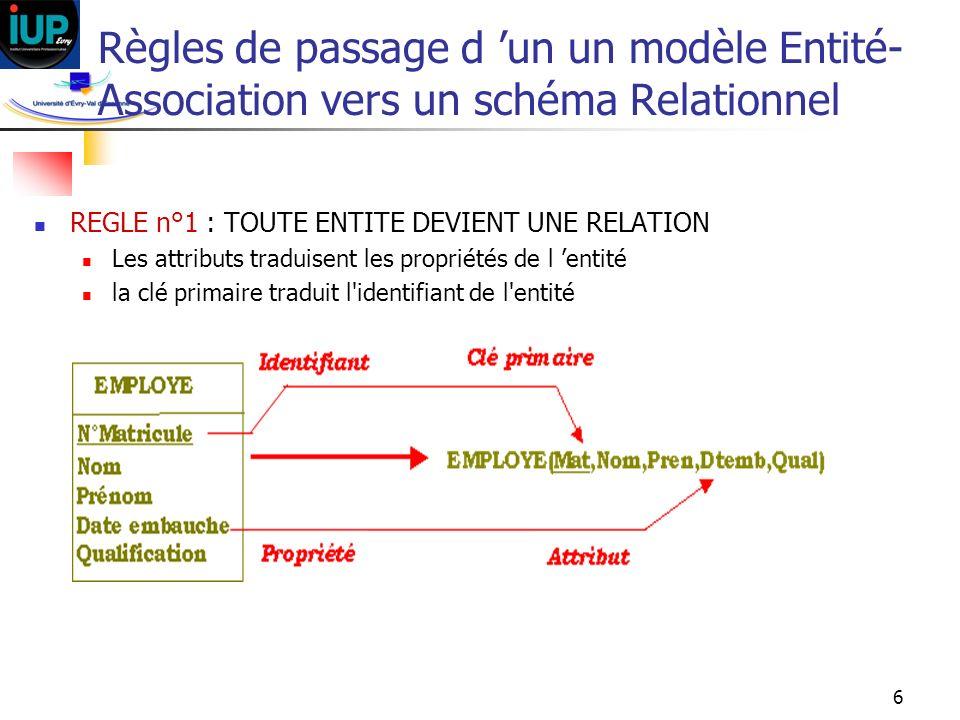 Règles de passage d 'un un modèle Entité-Association vers un schéma Relationnel