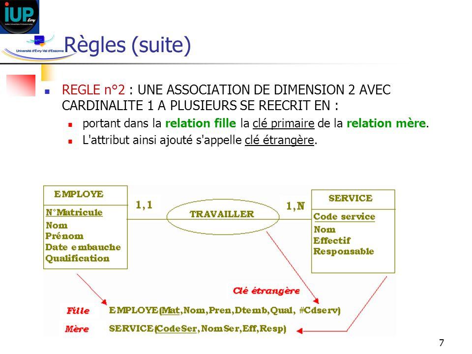 Règles (suite) REGLE n°2 : UNE ASSOCIATION DE DIMENSION 2 AVEC CARDINALITE 1 A PLUSIEURS SE REECRIT EN :