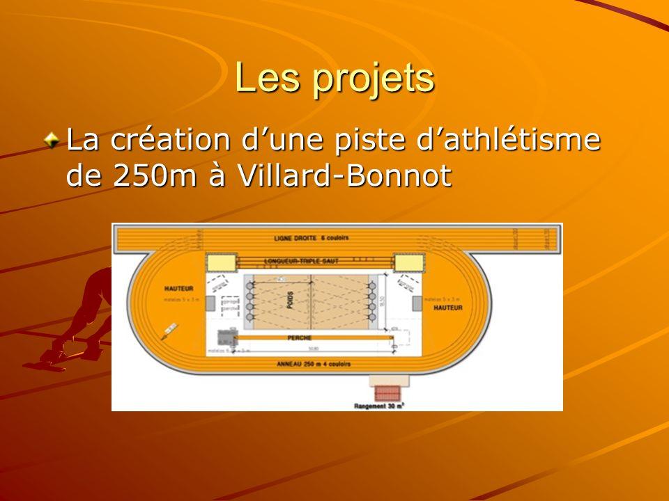 Les projets La création d'une piste d'athlétisme de 250m à Villard-Bonnot