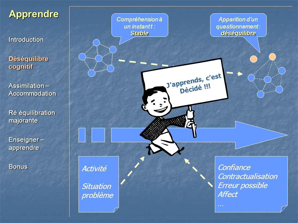 Apprendre Activité Confiance Contractualisation Situation