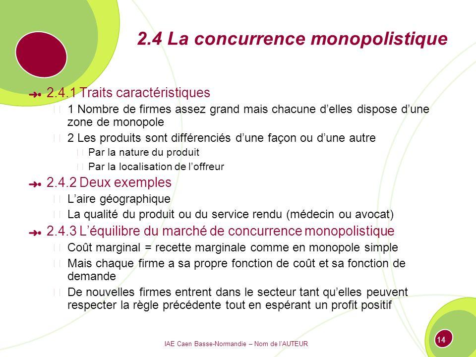 2.4 La concurrence monopolistique
