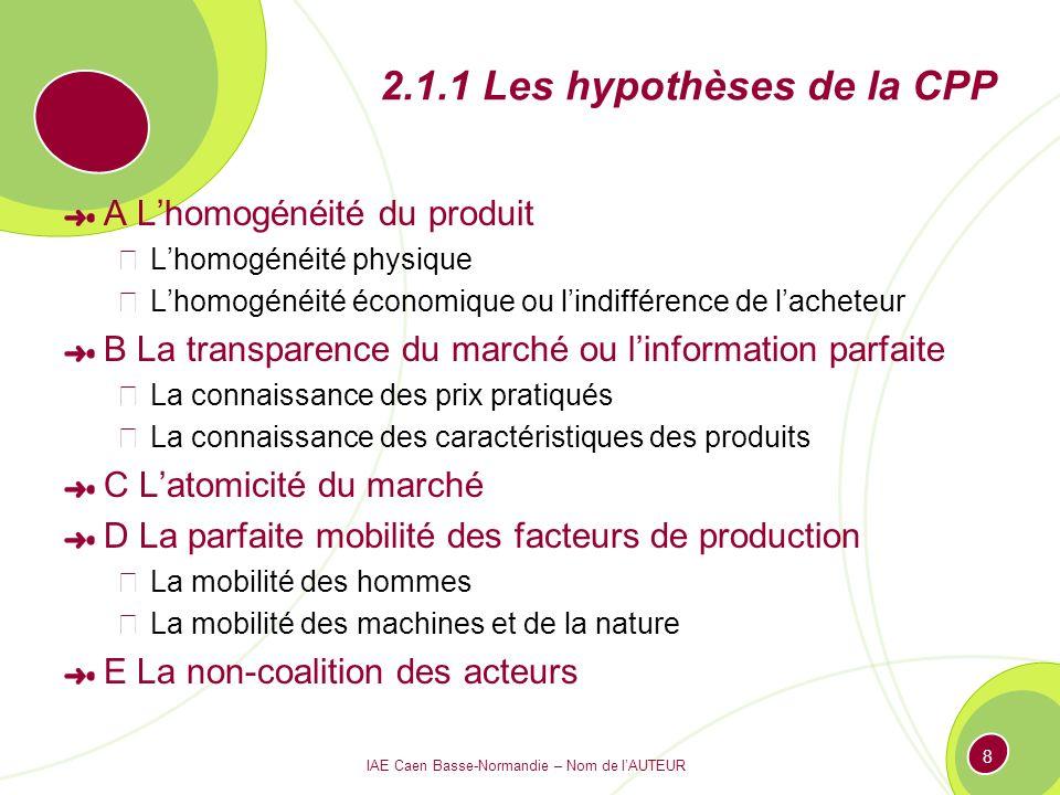 2.1.1 Les hypothèses de la CPP