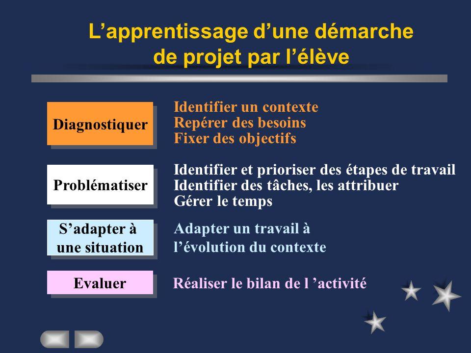 L'apprentissage d'une démarche de projet par l'élève