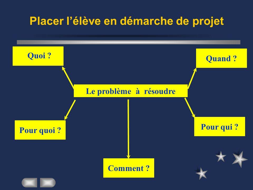 Placer l'élève en démarche de projet