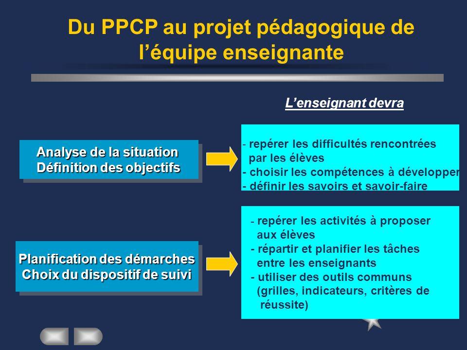 Du PPCP au projet pédagogique de l'équipe enseignante
