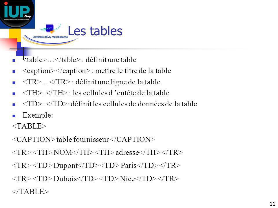 Les tables <table>…</table> : définit une table