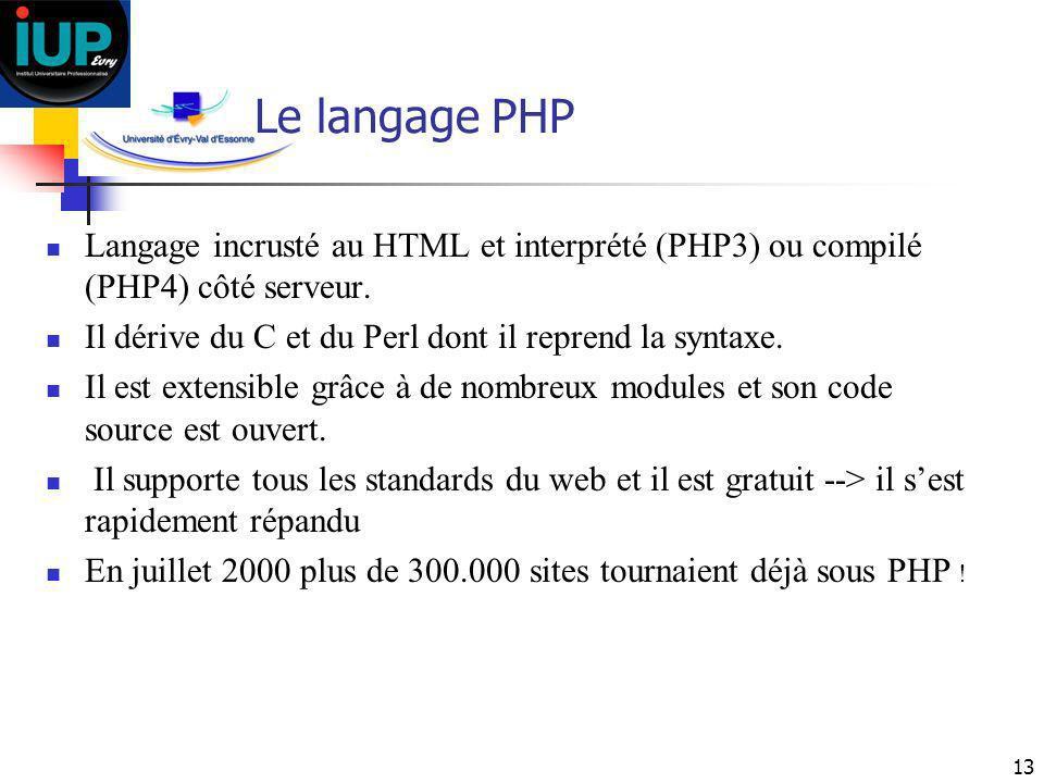 Le langage PHP Langage incrusté au HTML et interprété (PHP3) ou compilé (PHP4) côté serveur. Il dérive du C et du Perl dont il reprend la syntaxe.