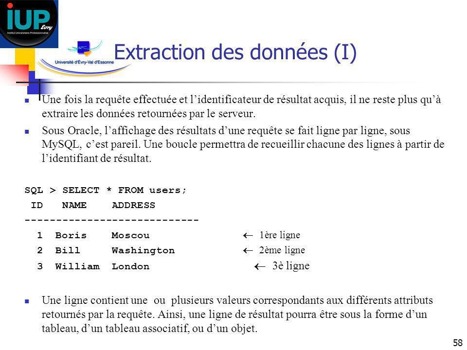 Extraction des données (I)