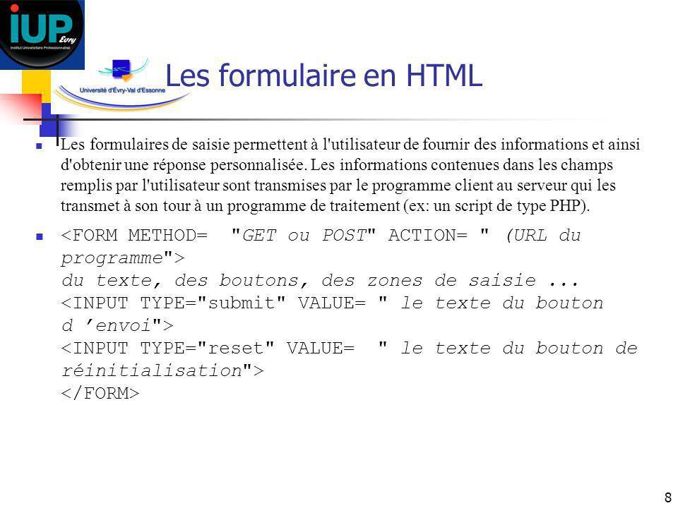Les formulaire en HTML