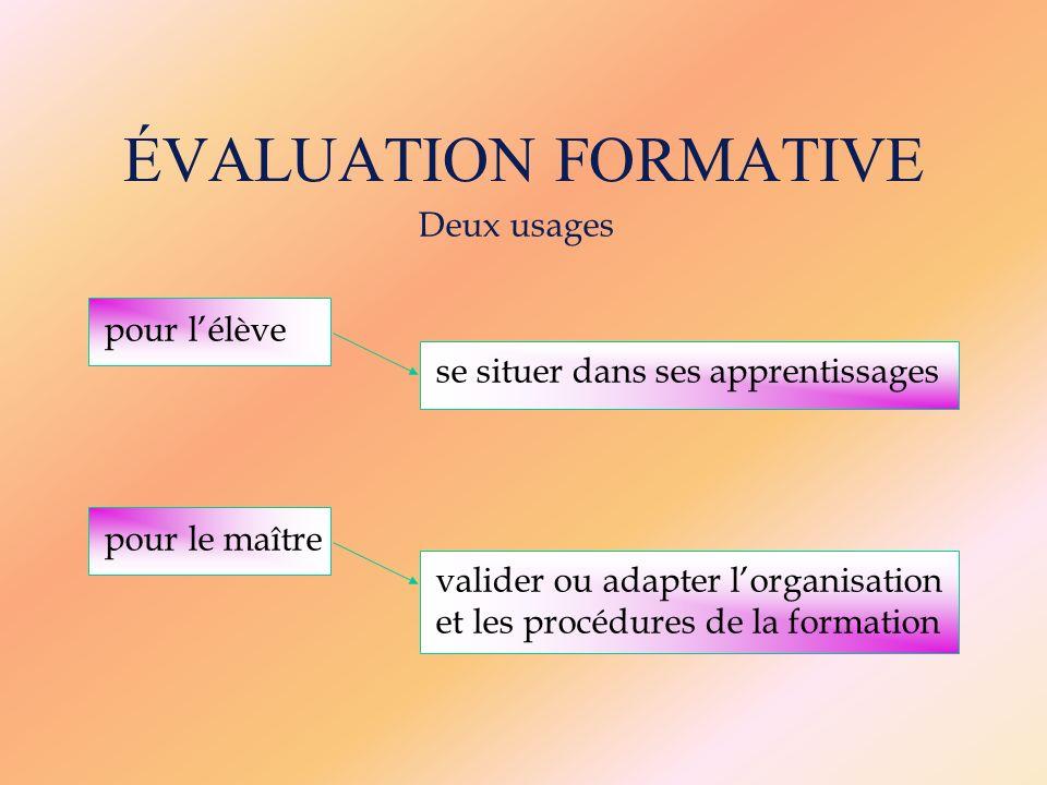 ÉVALUATION FORMATIVE Deux usages pour l'élève
