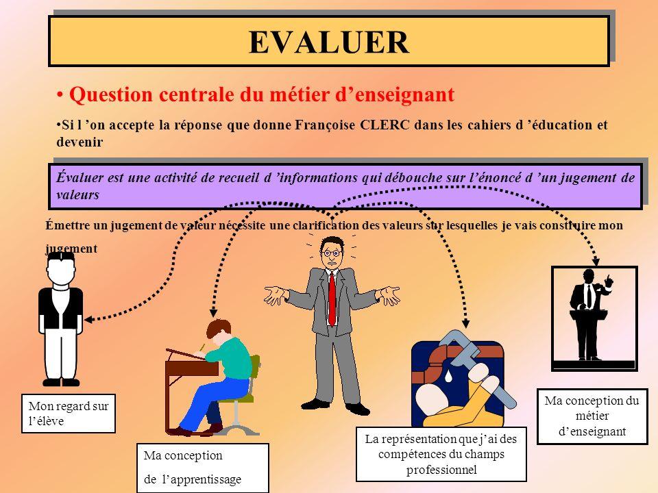 EVALUER Question centrale du métier d'enseignant