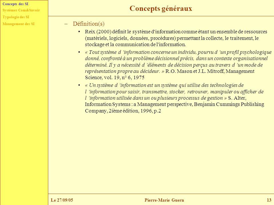 Concepts généraux Définition(s)