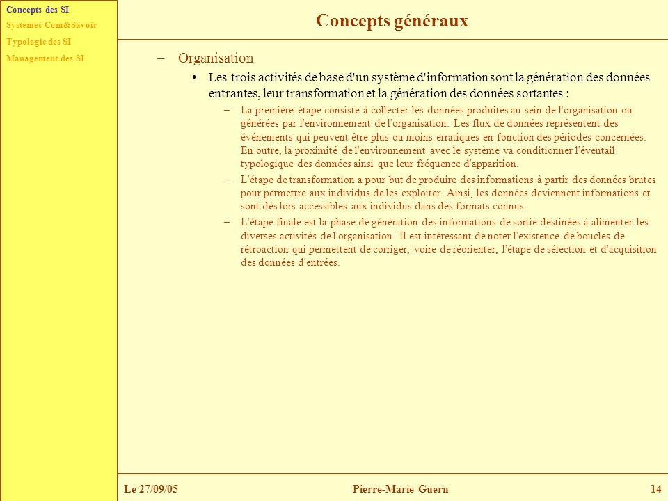 Concepts généraux Organisation
