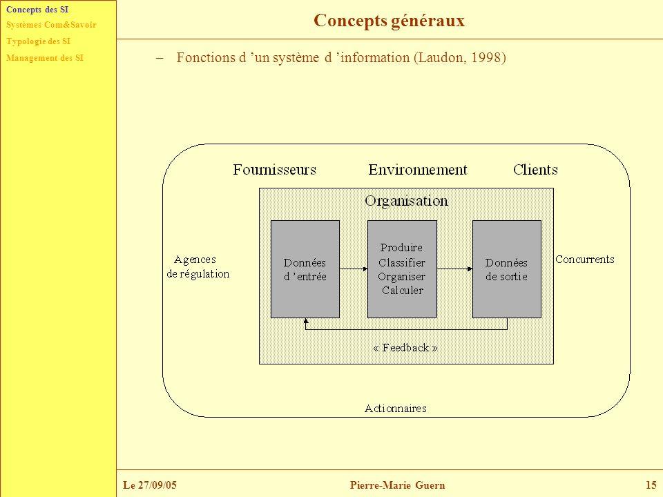 Concepts des SI Concepts généraux. Fonctions d 'un système d 'information (Laudon, 1998) Le 27/09/05.