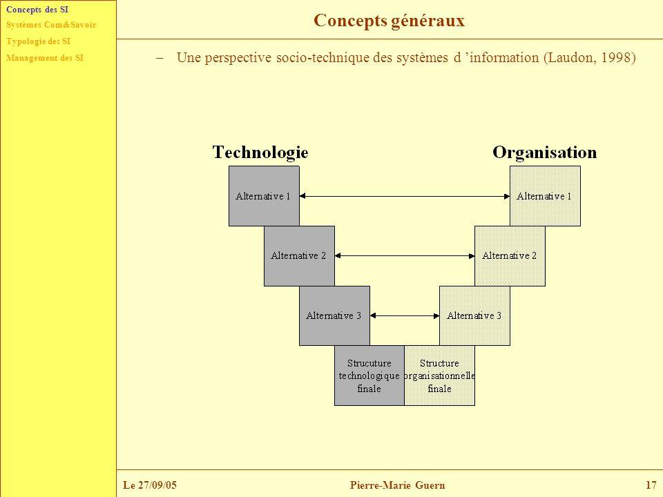 Concepts des SI Concepts généraux. Une perspective socio-technique des systèmes d 'information (Laudon, 1998)