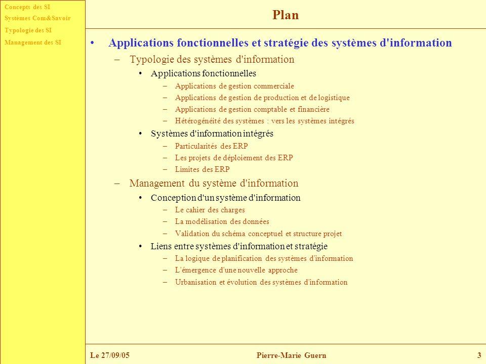 Plan Applications fonctionnelles et stratégie des systèmes d information. Typologie des systèmes d information.